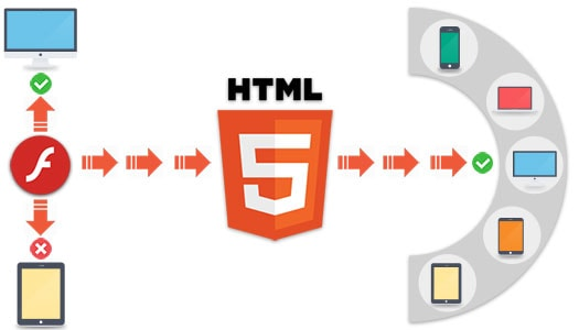 flash_to_html51